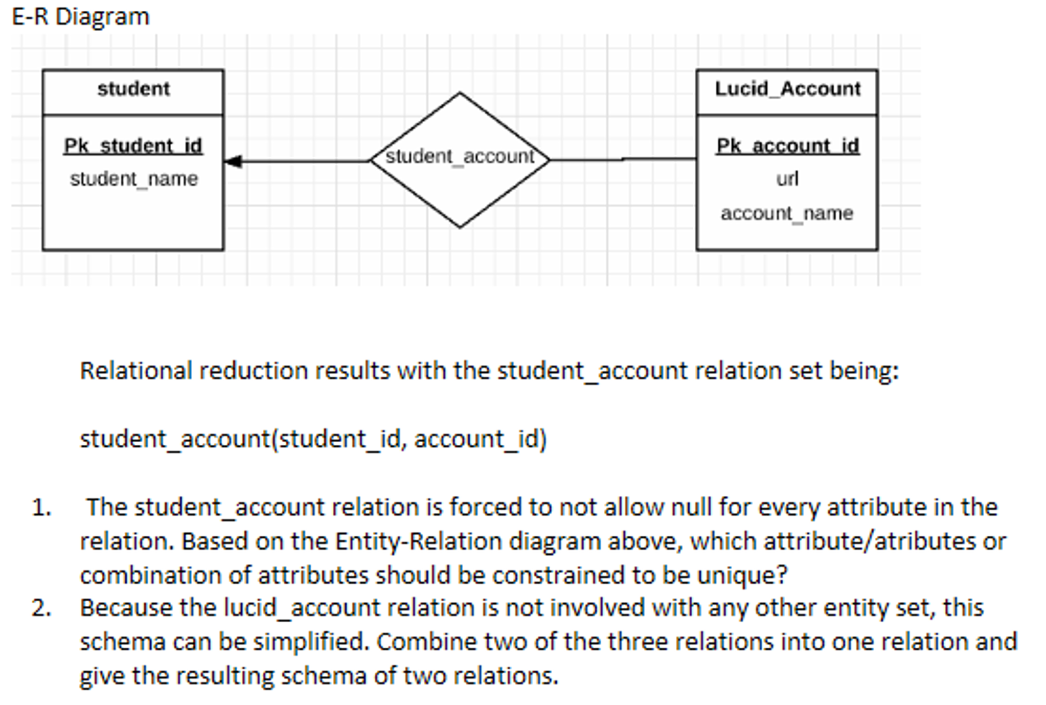 Solved e r diagram relational reduction results with the e r diagram relational reduction results with the ccuart Gallery