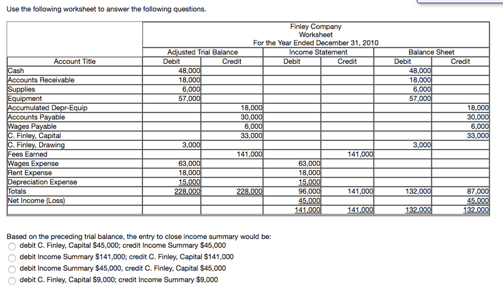 Solved: Use The Following Worksheet To Answer The Followin ...