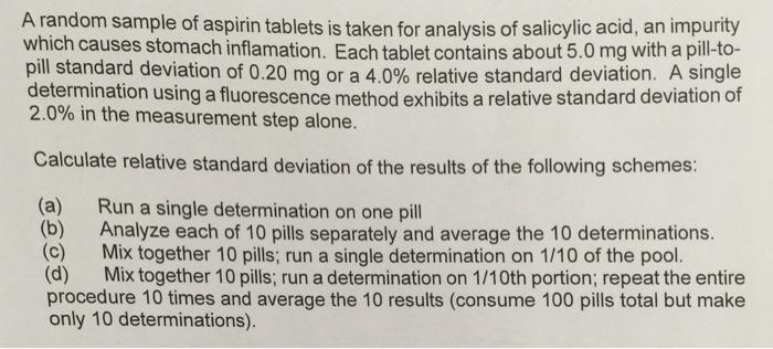 analysis of aspirin tablets