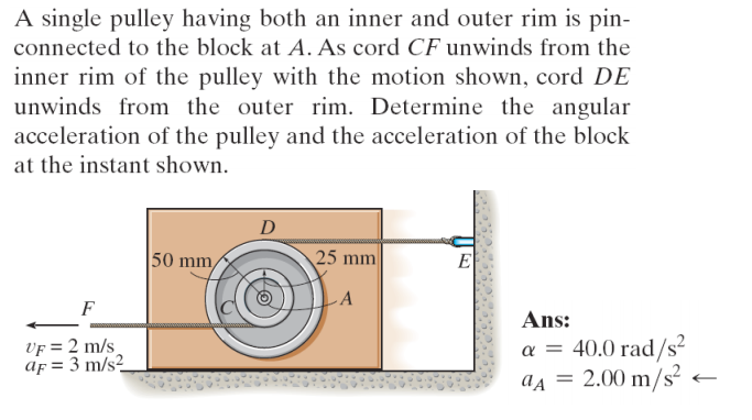 Solved: A Single Pulley Having Both An Inner And Outer Rim