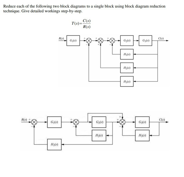 solved reduce each of the following two block diagrams to rh chegg com Control Block Diagram Circuit Block Diagram