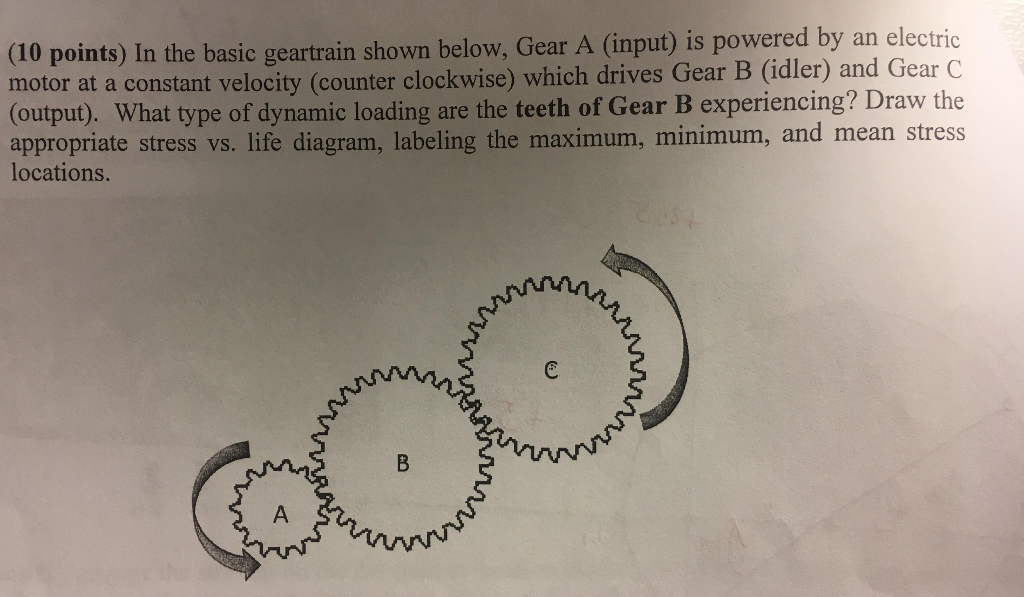 Solved in the basic geartrain shown below gear a input points basic geartrain shown below gear a input is powered by an electric ccuart Image collections