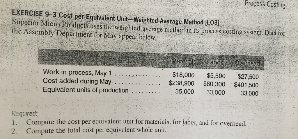 cost per equivalent unit weighted average method