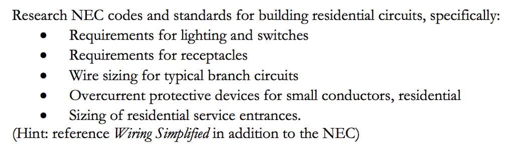 Swell Solved Research Nec Codes And Standards For Building Resi Wiring 101 Relewellnesstrialsorg