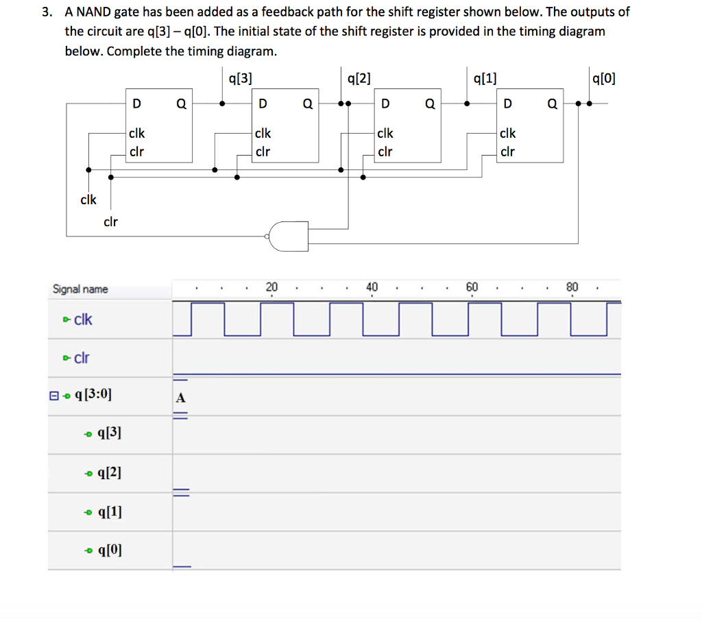 Solved A Nand Gate Has Been Added As Feedback Path For Circuit Diagram Of An And The Shift Register Shown Below