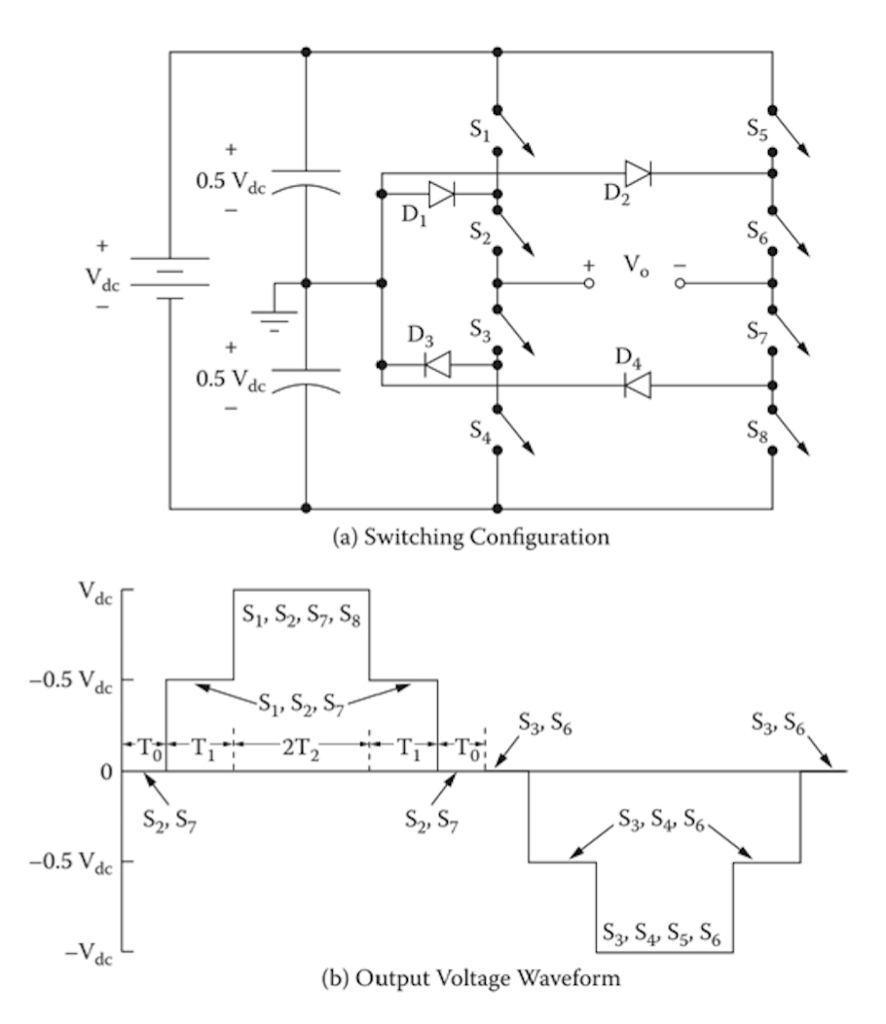 Solved For The 5 Level H Bridge Of Figure Determine Circuit Design 05 V Dc O Da S A Switching Configuration
