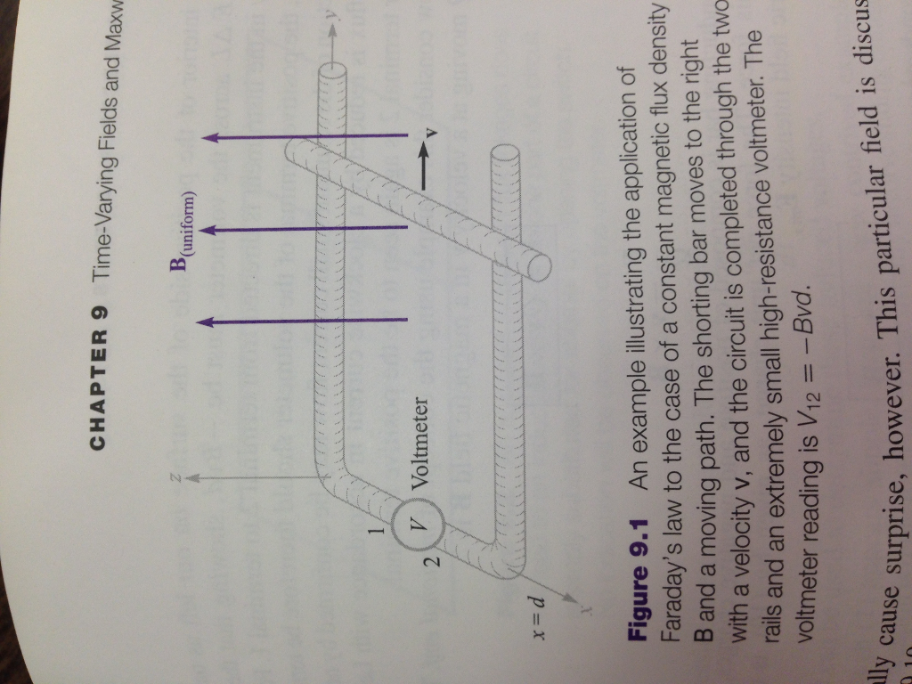 Solved: In The Example Described By Figure 9.1, Replace Th ...