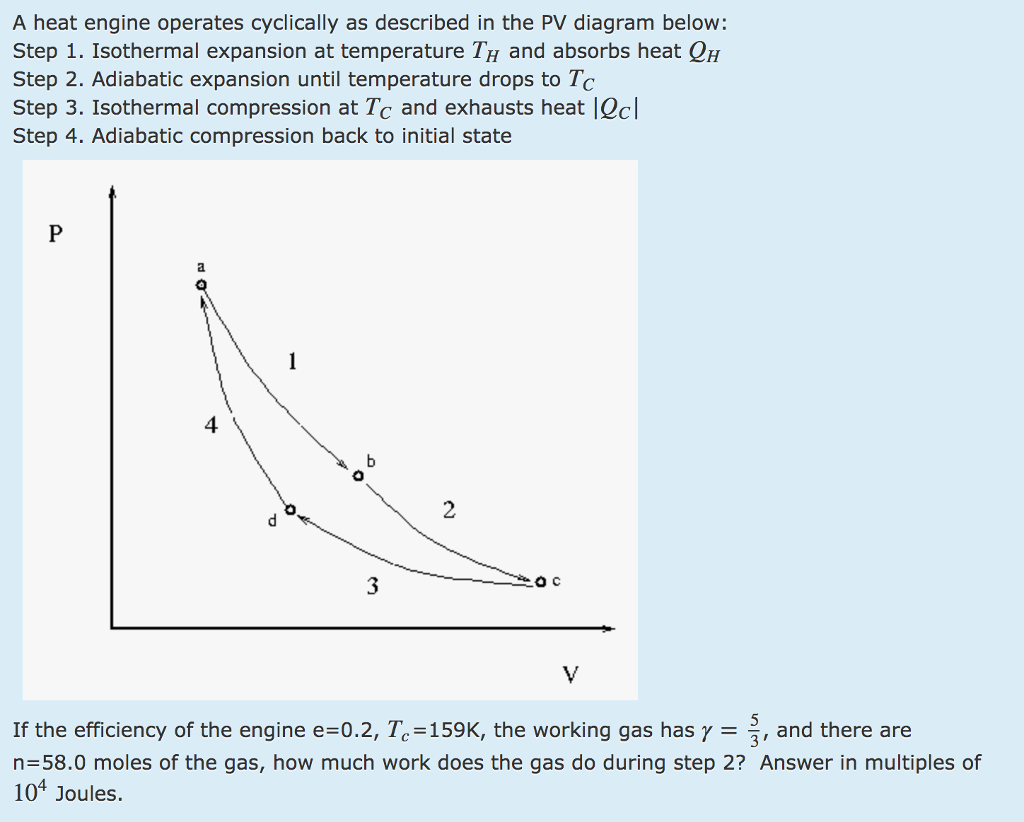 A heat engine operates cyclically as described in the PV diagram below:  Step 1.