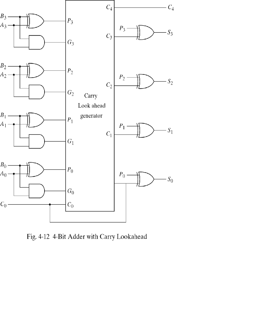 Solved Assume That The Exclusive Or Gate Has A Propagatio 8bit Ripple Adder Uses 8 Ofthese Full Circuits