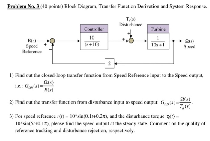 solved block diagram transfer function derivation and sy. Black Bedroom Furniture Sets. Home Design Ideas