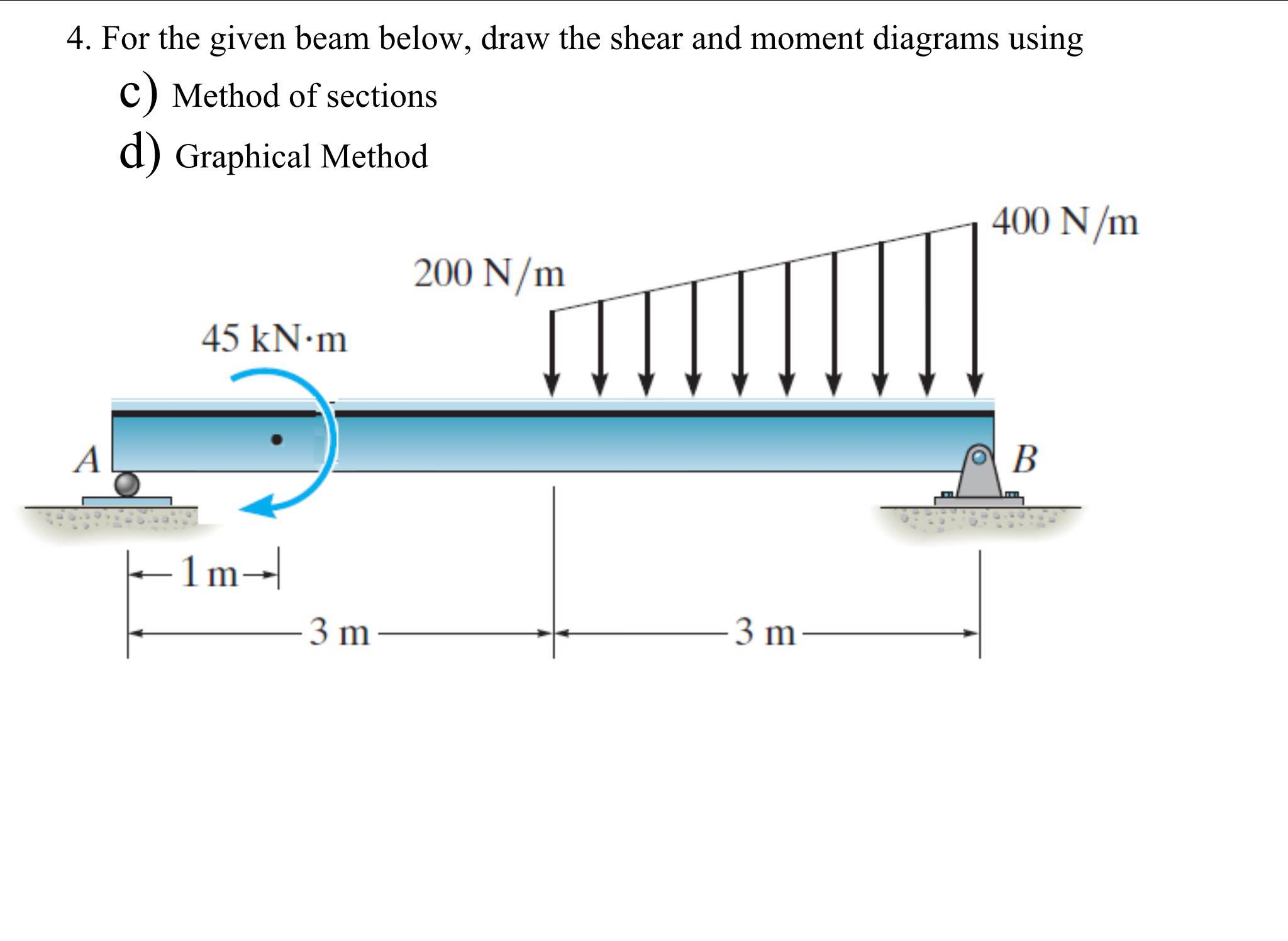 Solved For The Given Beam Below Draw Shear And Momen Moment Diagrams