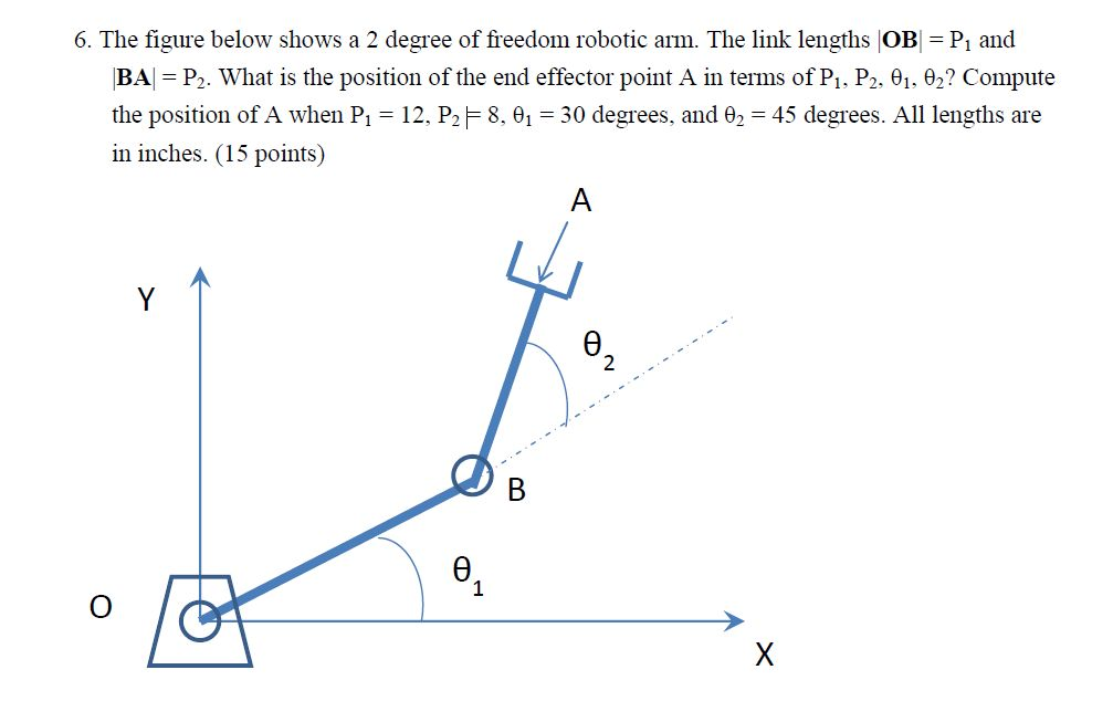 Solved: The Figure Below Shows A 2 Degree Of Freedom Robot