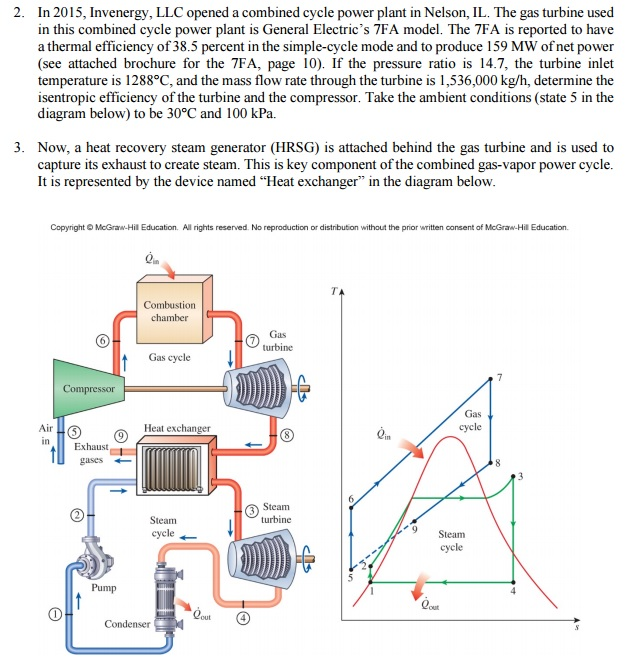 ge 7fa ga turbine diagram