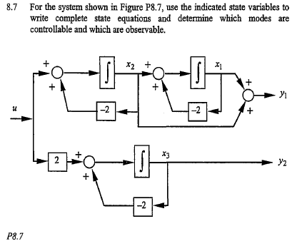 For the system shown in Figure P8.7, use the indicated state variables to write complete state equations and determine which modes are controllable and which are observable. 8.7 V1 -2 -2 P8.7