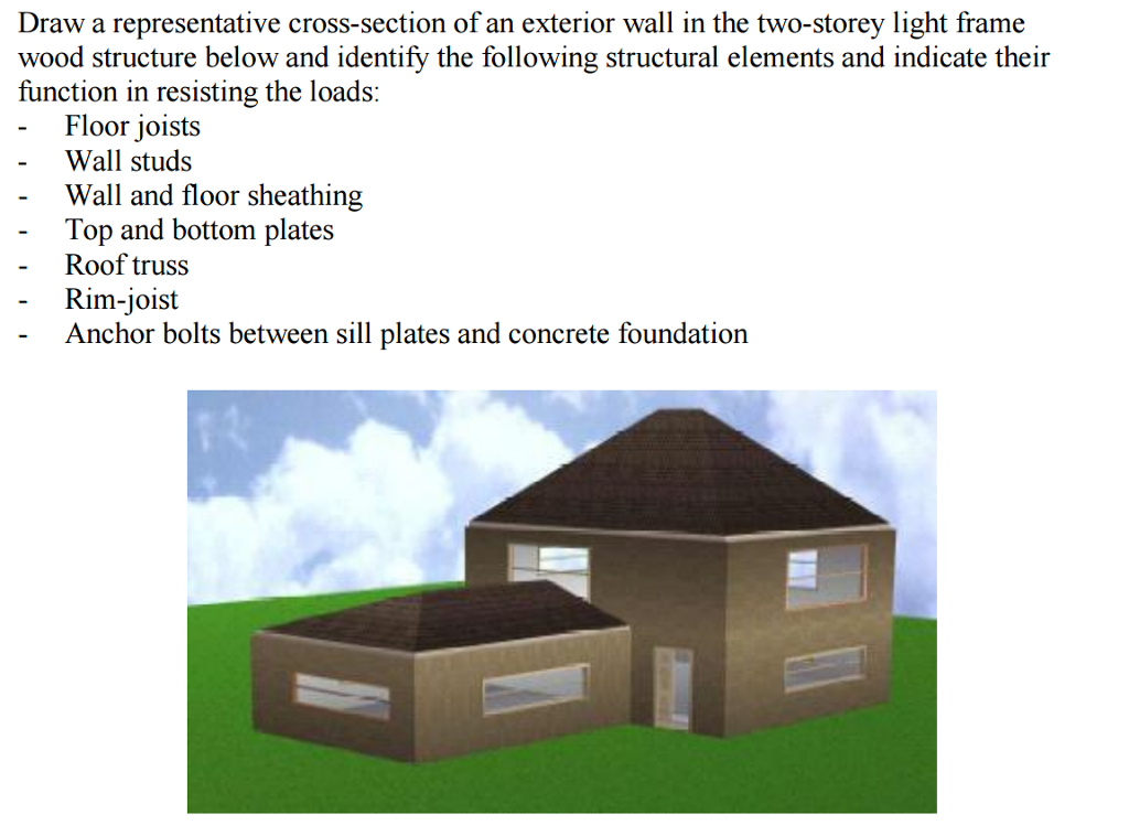 Solved: Draw A Representative Cross-section Of An Exterior ...