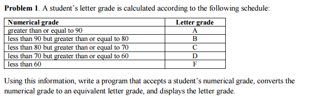 Solved: A Student's Letter Grade Is Calculated According T