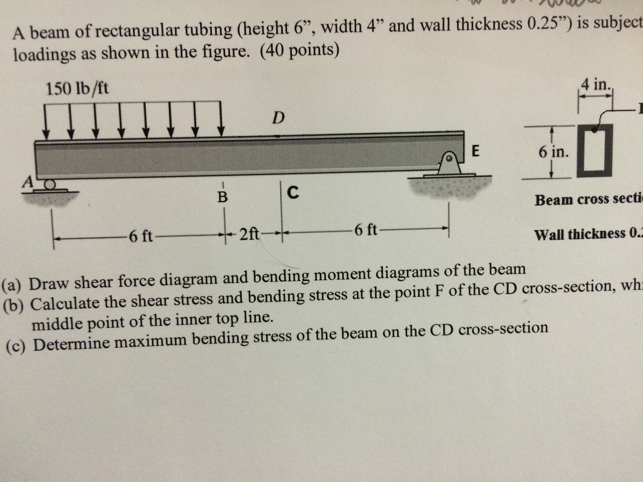 A Beam Of Rectangular Tubing Height 6 Width 4 Find The Shear And Bending Moment Diagrams Cheggcom