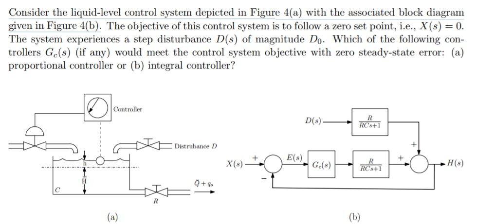Solved consider the liquid level control system depicted consider the liquid level control system depicted in figure 4a with the ccuart Images