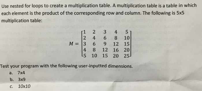 Solved Nested For Loops To Create A Multiplication Table