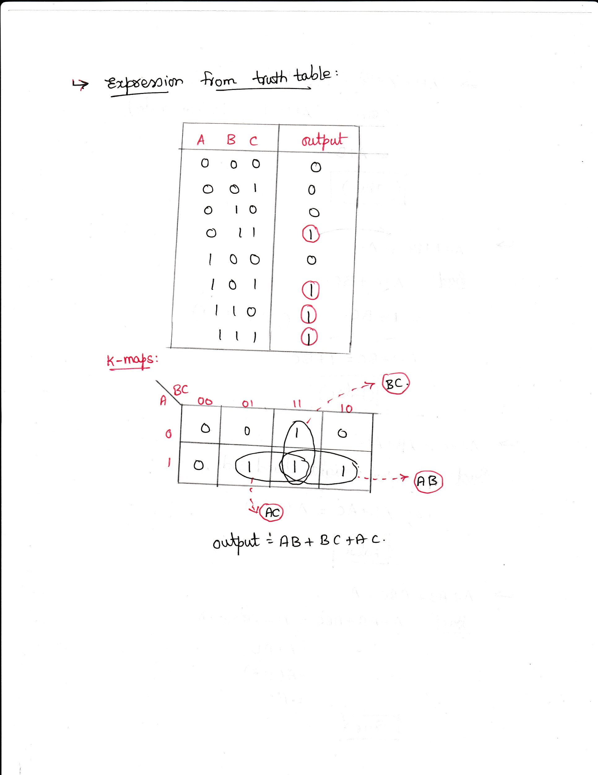 solved please answer with work shown 1 assume x y are A B Truth Table please answer with work shown