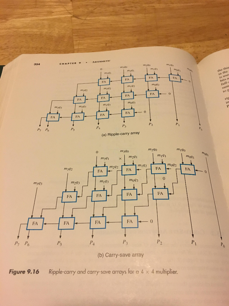 Solved A Calculate The Delay In Terms Of Full Adder Blo Block Diagram Chapter 9 Ariitinetic 354 Fa M2 72 M 193 343