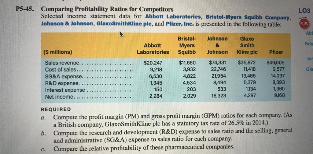johnson and johnson competitors