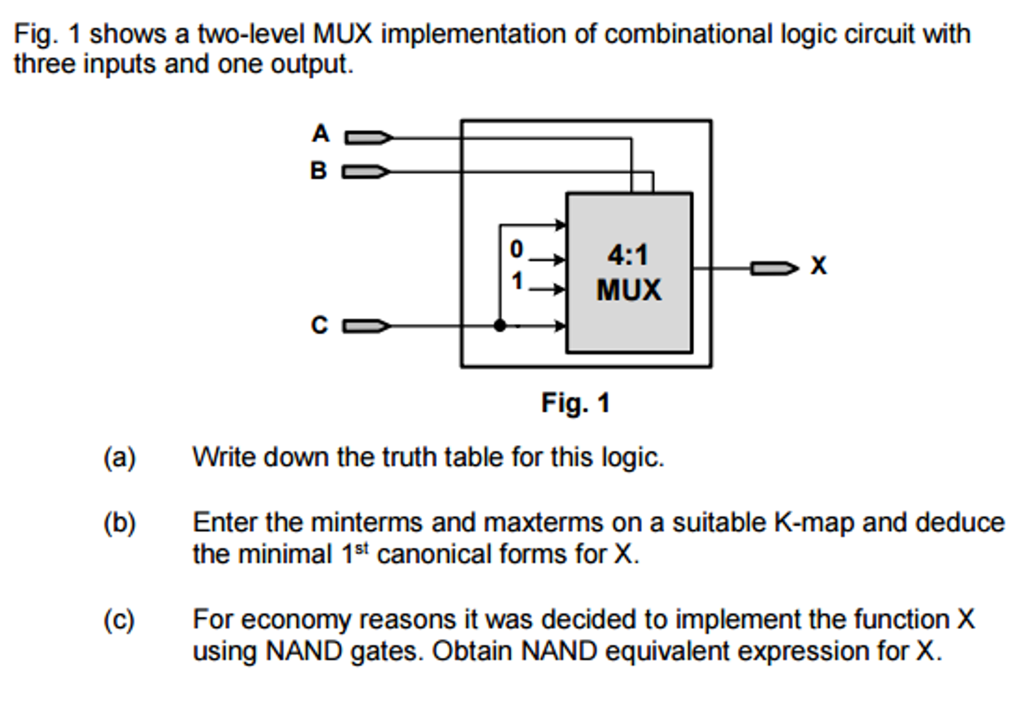 Solved Write Down The Truth Table For This Logic Enter T K Map Diagram Question Minterms And Maxterms On A Suitable