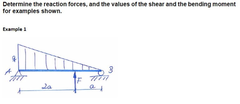 solved determine the reaction forces and the values of t