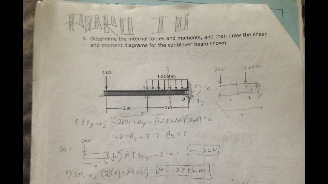 Solved Determine The Internal Forces And Moments Shear Force Diagram Cantilever Image For Then Draw Moment
