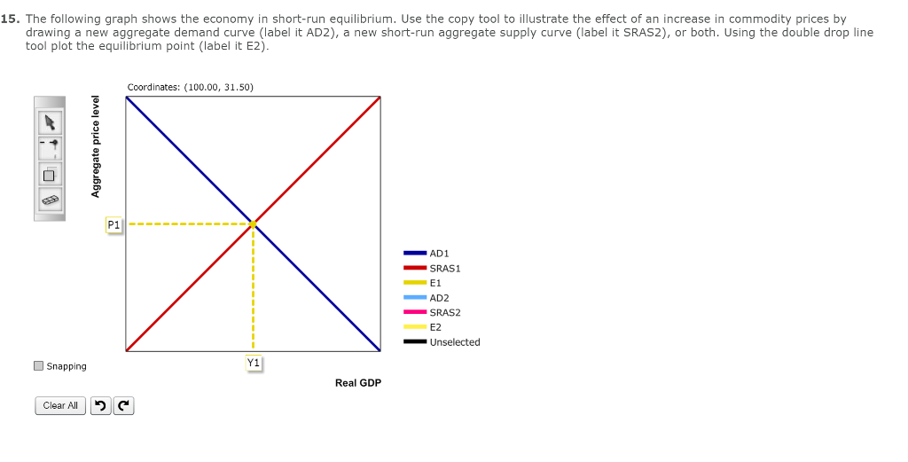 Solved the following graph shows the economy in short run the following graph shows the economy in short ccuart Gallery