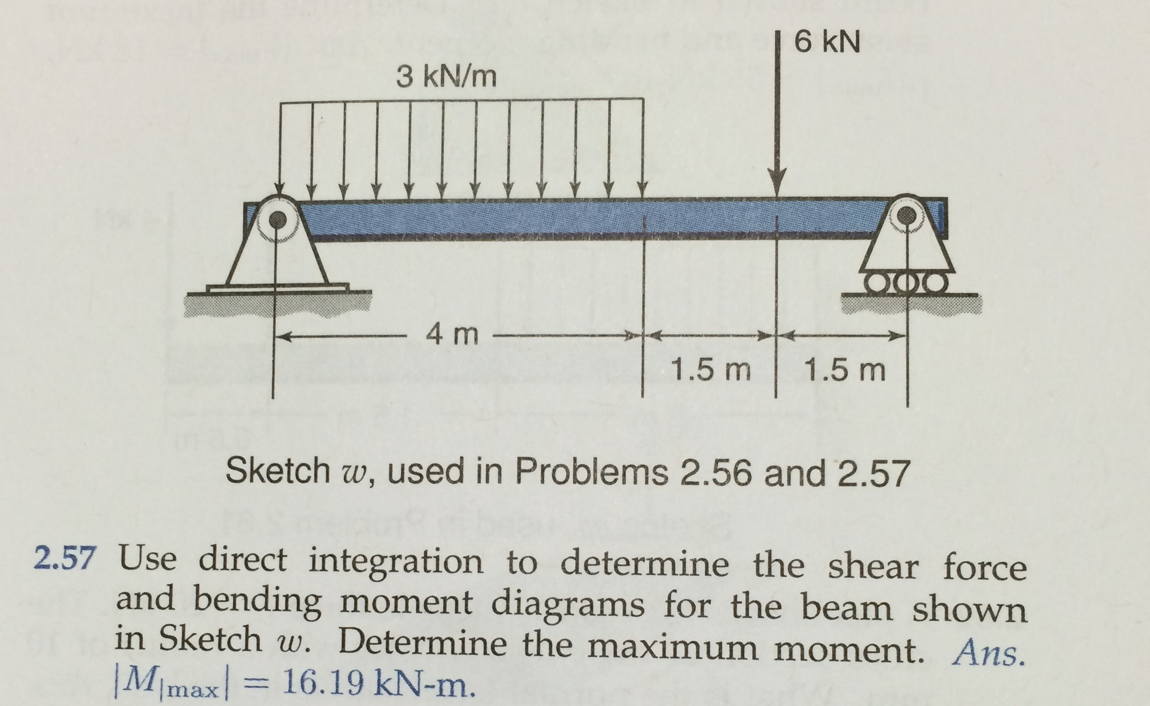 Solved Use Direct Integration To Determine The Shear Forc Draw Force And Bending Moment Diagrams Cheggcom Question For Beam Show