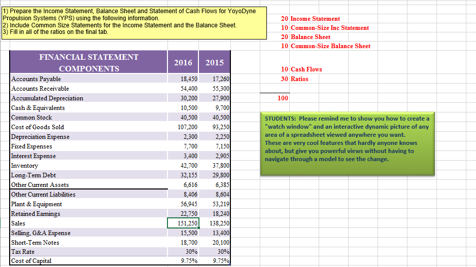 1 Prepare The Income Statement Balance Sheet And