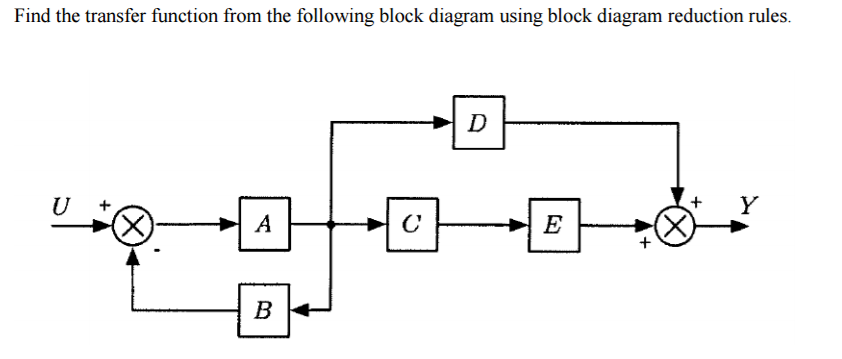 solved find the transfer function from the following blocfind the transfer function from the following bloc