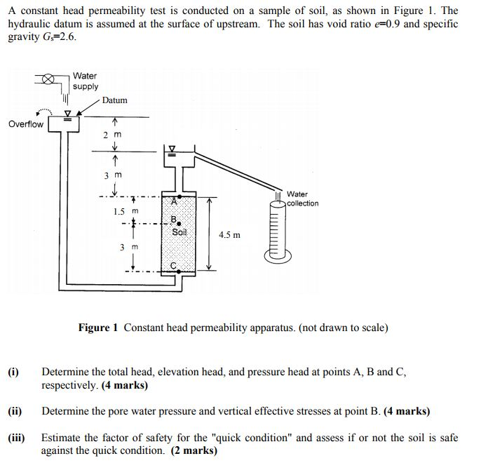 permeability of soil essay The permeability is one of the most popular assignments among students' documents if you are stuck with writing or missing ideas, scroll down and find inspiration in the best samples permeability is quite a rare and popular topic for writing an essay, but it certainly is in our database.