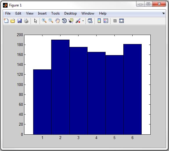 Fiqure 1 1回 File Edit View Insert Tools Desktop Window Help 200 180 160 140 120 100 80 40 20 4