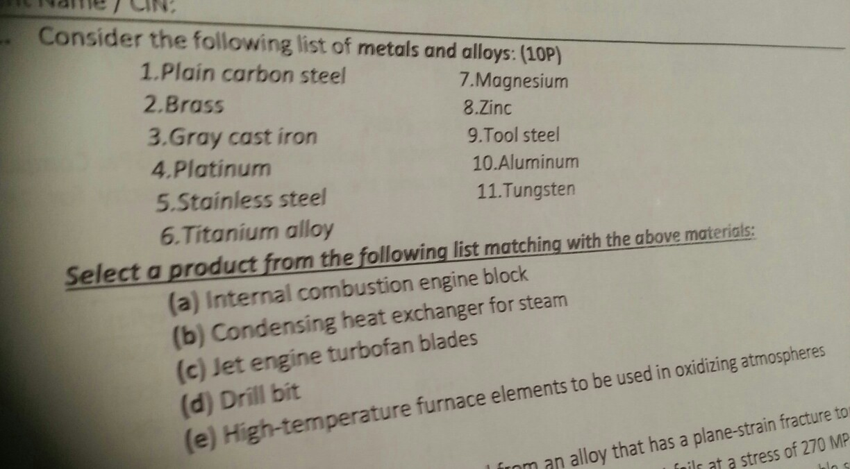 Solved: Consider The Following List Of Metals And Alloys