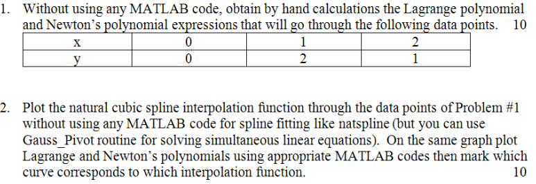 Solved: Without Using Any MATLAB Code, Obtain By Hand Calc