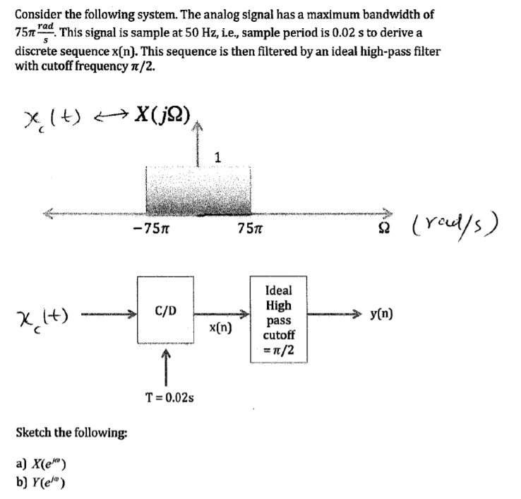 Solved Consider The Following System The Analog Signal H