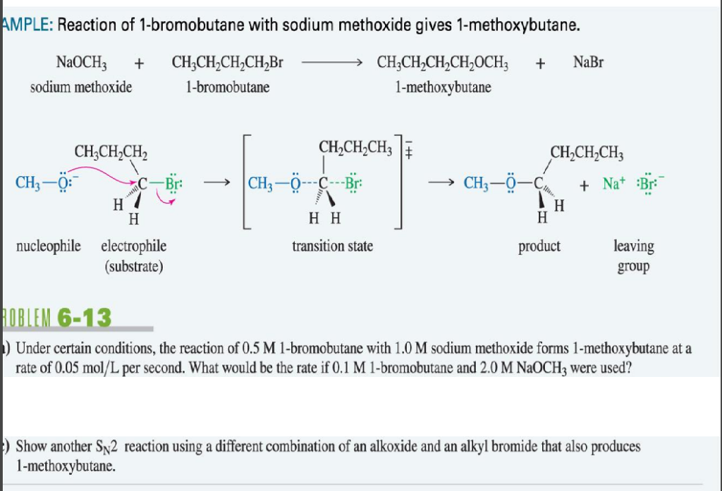 flowchart 1 bromobutane (b) complete the missing details from the reaction flowchart shown below, giving   values of the density and molar mass of 1-bromobutane from your data.