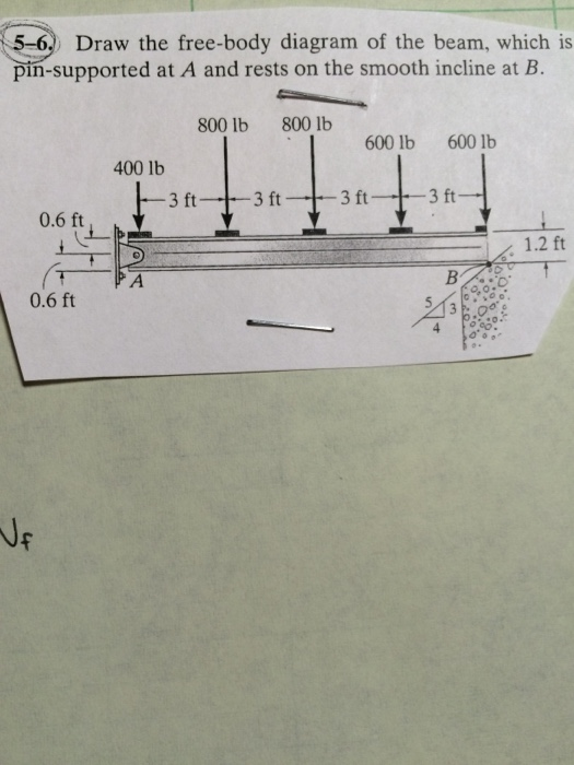 Solved  56 Draw The    Free      body       Diagram    Of The    Beam     Which