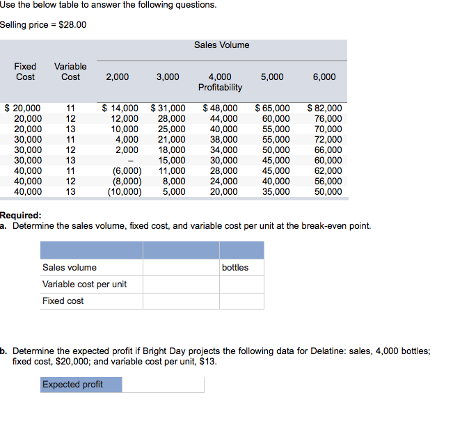variable cost and following table Insight into average variable cost can be had using the table to the right, which presents the total variable cost of producing wacky willy stuffed amigos the first column is the quantity of stuffed amigos rolling off the assembly line, ranging from 0 to 10.