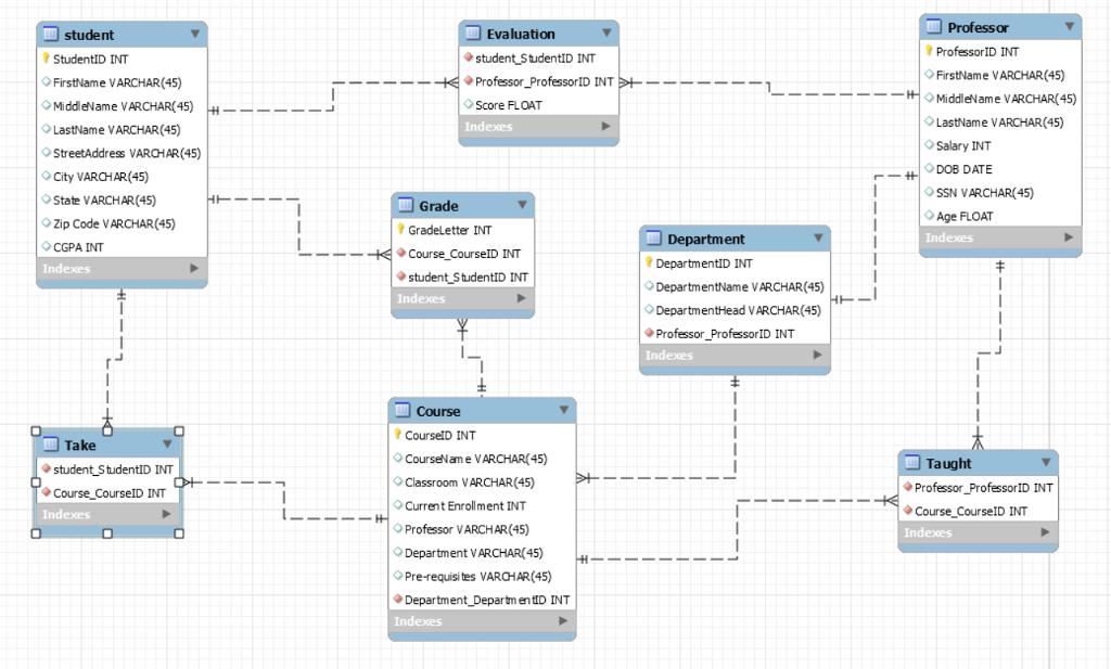 Solved 2 Eer Diagram Draw An Eer Diagram In Powerpoint