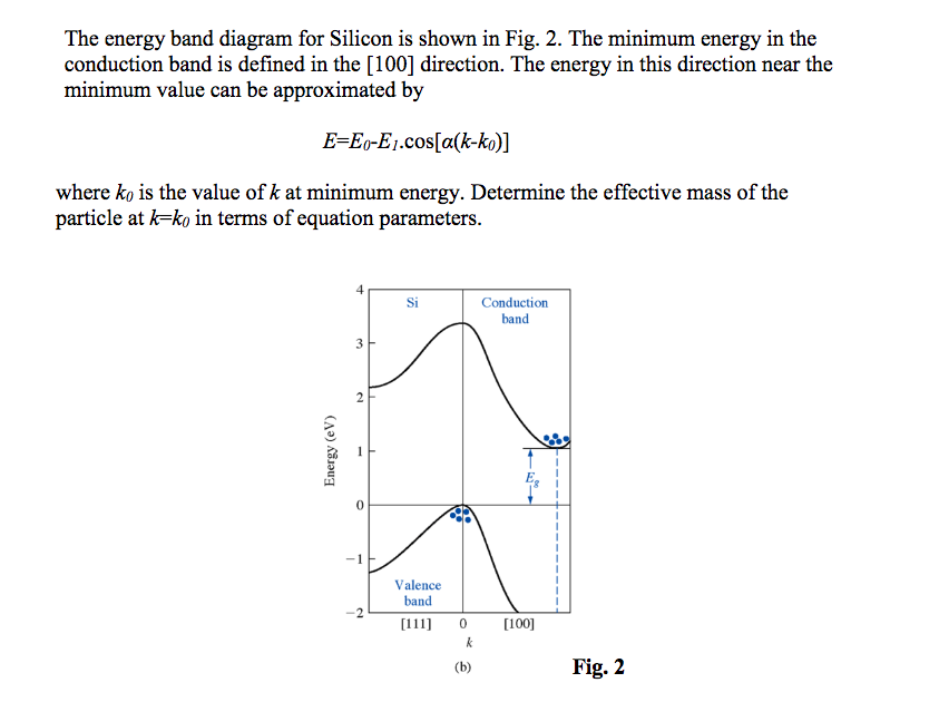 Solved The Energy Band Diagram For Silicon Is Shown In Fi