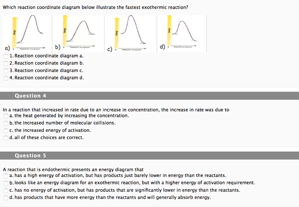 Solved Which Reaction Coordinate Diagram Below Illustrate