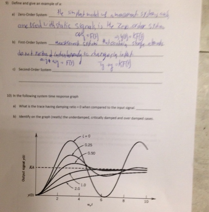 Solved: Define And Give An Example Of A A)Zero-Order Syste ...