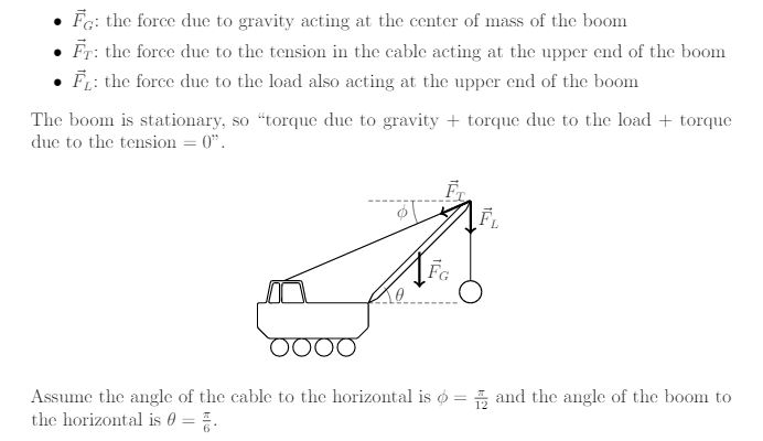 Solved: A Crane Boom Is 30 M Long, Has A Mass Of 450kg, An