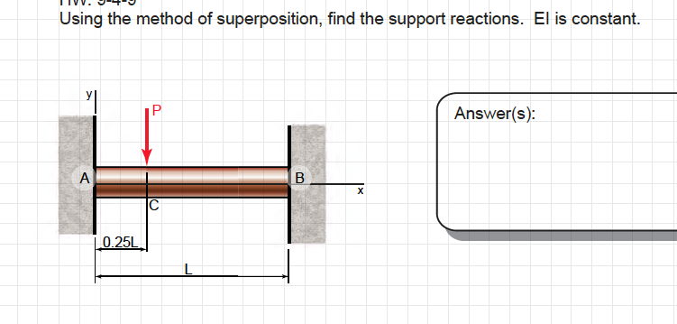 solved  using the method of superposition  find the suppor
