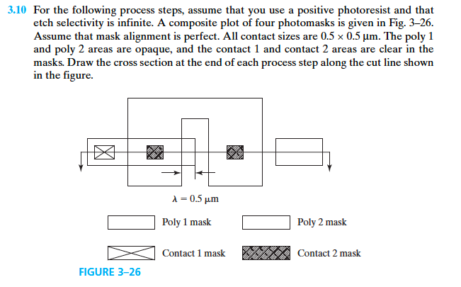 3.10 For the following process steps, assume that you use a positive photoresist and that etch selectivity is infinite. A composite plot of four photomasks is given in Fig. 3-26. Assume that mask alignment is perfect. All contact sizes are 0.5 × 0.5 μm. The poly 1 and poly 2 areas are opaque, and the contact 1 and contact 2 areas are clear in the masks. Draw the cross section at the end of each process step along the cut line shown in the figure. λ=0.5μm Poly 1 mask Poly 2 mask Contact 1 mask Contact 2 mask FIGURE 3-26