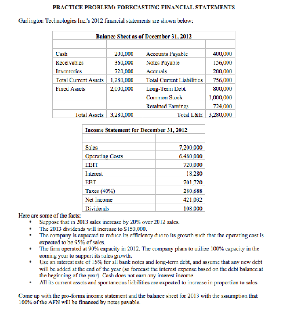 Solved: Garlington Technologies Inc 's 2012 Financial Stat