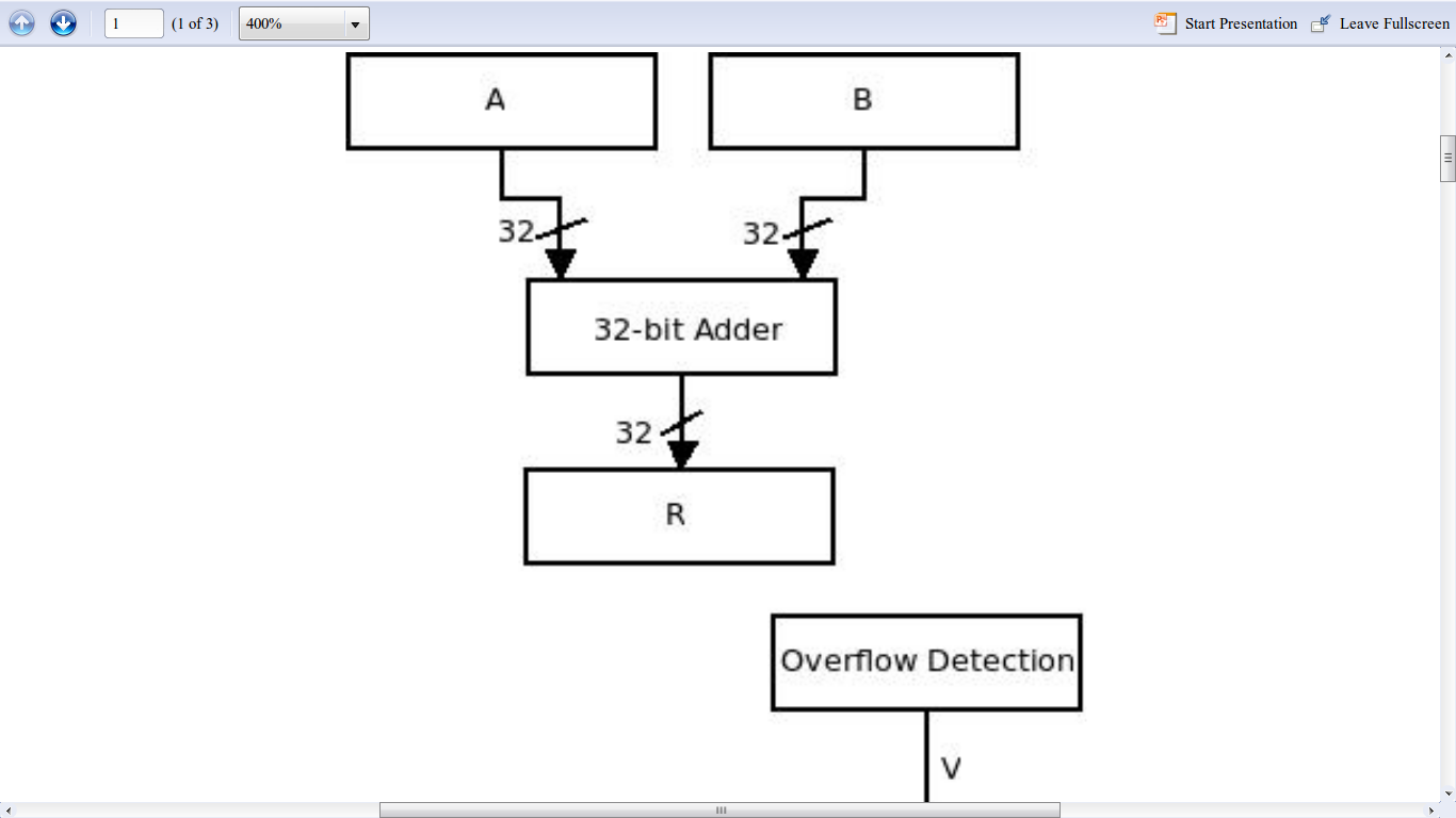 Solved 1 Consider This Adder Block Diagram Which Adds Th Show Your 1bit Circuit To Ta